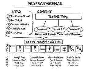 Free Perfect webinar